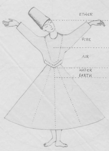 Zeichnung Derwisch -1